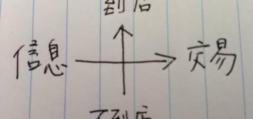 京东副总裁邓天卓:京东O2O的一张图