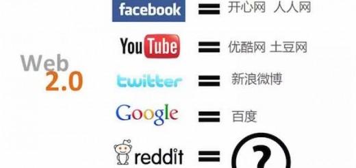 无社交,不新闻:从网易热看社会化内容平台发展趋势