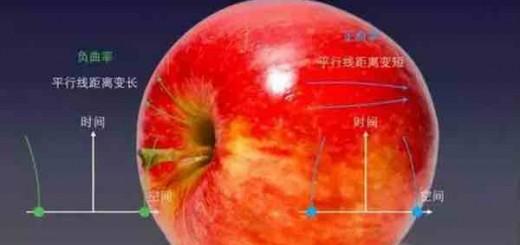 """这两天""""引力波""""火上了天 看看参与探测的两名中国科学家怎么说"""