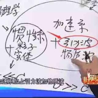 胡涵:请郭英森放过科学,请营销者放过郭英森