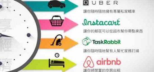 """从C端到B端,共享经济在中国""""惊险的一跃"""""""