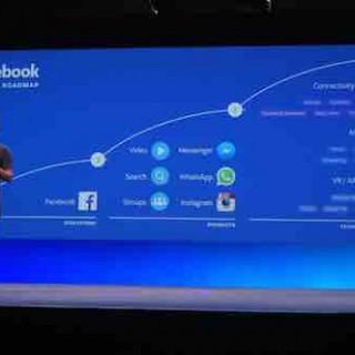 """十年后Facebook或许以""""视频、机器人、AI、VR""""统治全世界"""