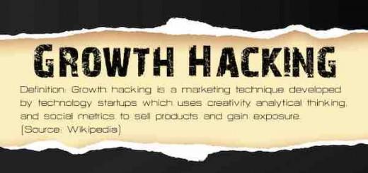 初创团队的精细化分析,到底什么是 Growth Hacking?