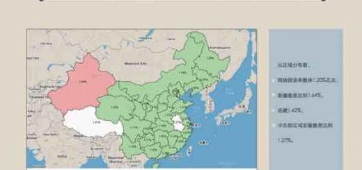 深度解读:听云重磅发布《2015中国移动应用性能管理白皮书》