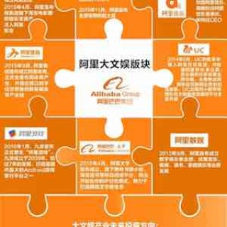 """阿里大文娱工作领导小组成立,马云双H战略的""""快乐""""呼之已出"""