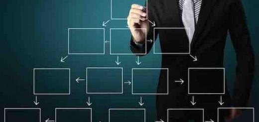 康威定律:创业公司的组织架构是如何影响产品的?