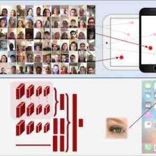 眼动跟踪技术的未来:控制智能手机,只需要你的一个眼神